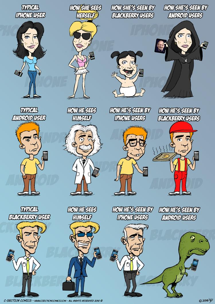 Cartoon sobre a relação de usuários de iPhone, BlackBerry e Android, publicado por Antonio em seu Twitter
