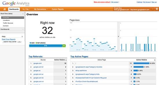 Google Analytics agora faz análises em tempo real - Magic Web Design
