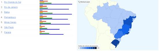 """Big Brother Brasil na """"goela do povo"""" e nas redes sociais"""