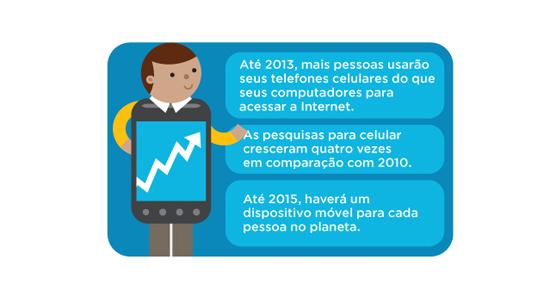 a-importancia-de-um-site-em-versao-mobile