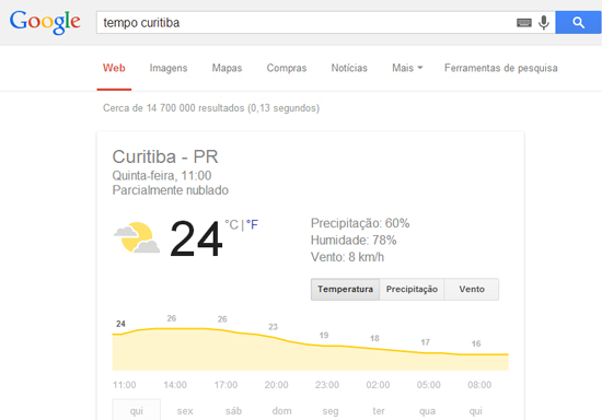 tempo-google