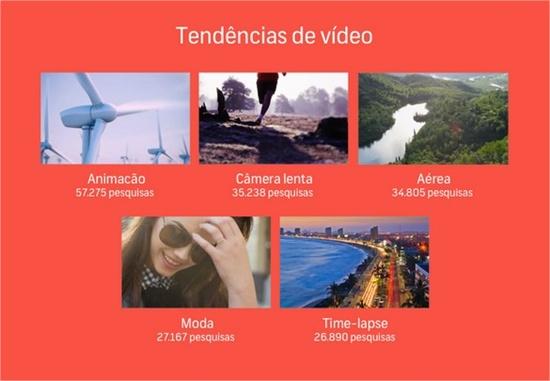 Tendências de vídeos