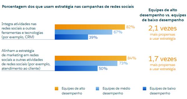 Por que investir em monitoramento nas mídias sociais?
