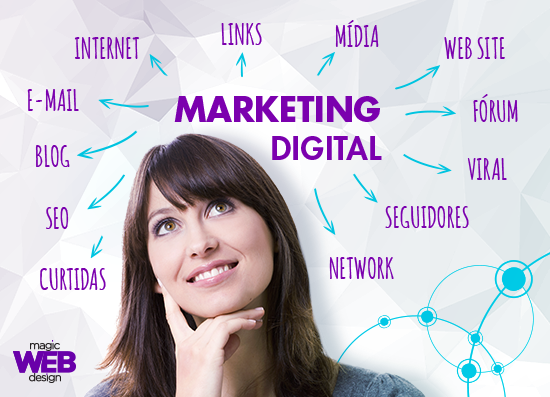 Marketing Digital: o momento de investir em mídia online