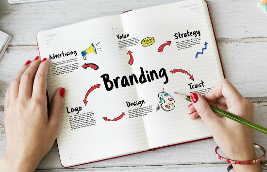A importância do branding