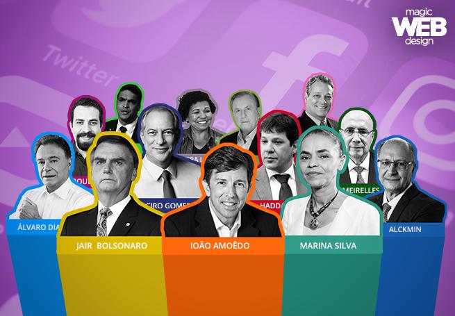 Facebook disponibiliza informações sobre anúncios de candidatos